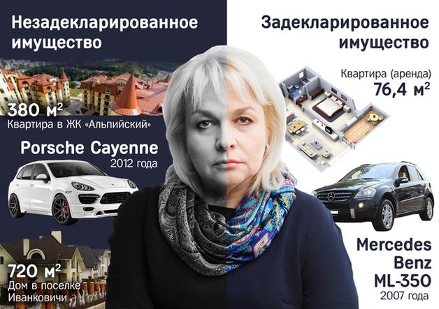Светлана Смык скрывает элитную квартиру в центре Киева