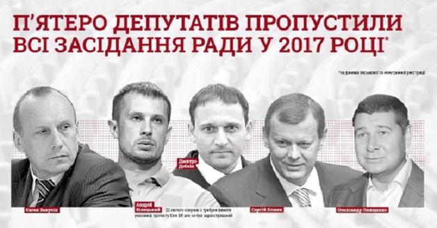 Нардеп Дмитрий Добкин пропал