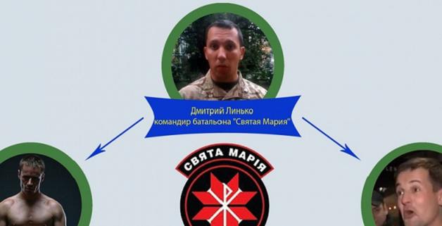 Линько и Добровольческий батальон «Святая Мария» на службе судьи Емельянова