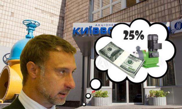 """Руководство """"Киевводоканала"""" могут засудить за 25% переплату при закупке насосов"""