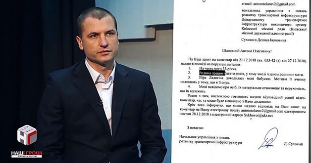 Почему начальник управления развития транспортной инфраструктуры КГГА Сухов Денис Иванович держит украинцев за быдло