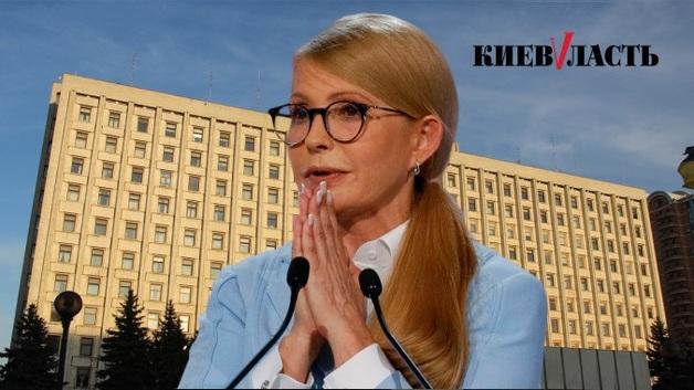 """Фракция """"Батькивщины"""" в Киевоблсовете потеряла 80% своего состава"""